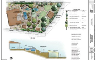 Concept-of-Residential-Master-Landscape-Plan-Yucaipa-CA